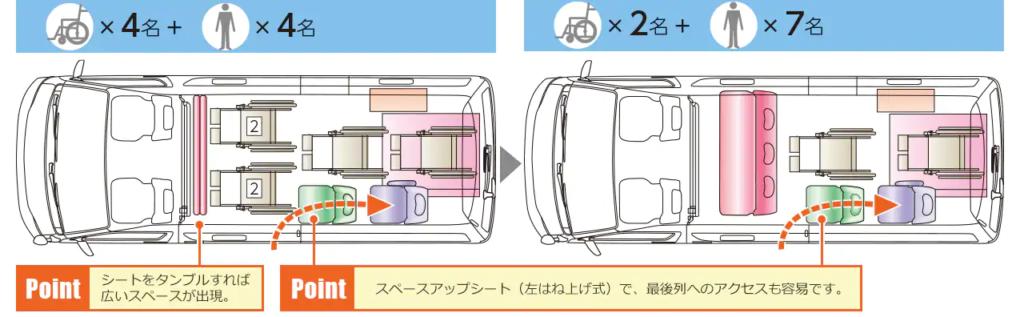 介護付き旅行サービス東京さんぽの車両はシートアレンジが多彩です